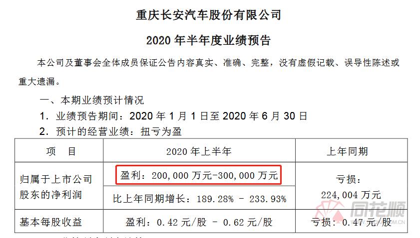 """长安汽车""""炒股""""大赚17亿兰生股份""""高抛""""券商股票展示操作"""
