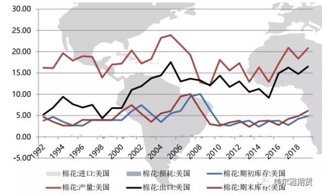 广州期货开户流程【精选】棉花大涨了 现在能否追涨买入?