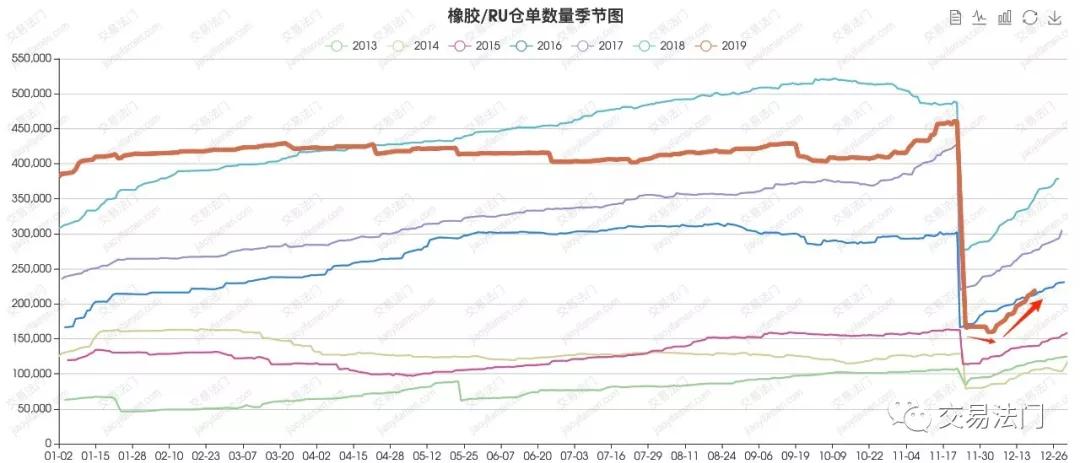 恒盈资管国际期货【精选】橡胶大跌 行情就这样结束了?