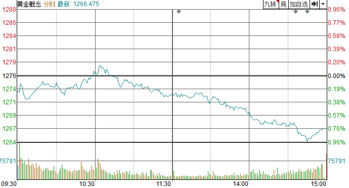 【点评】另一种新兴市场货币大幅下跌。感恩节黄金小幅下跌