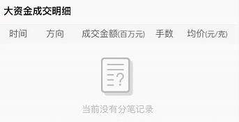 【资金】前进欲望:白银首笔大单交易破2000万