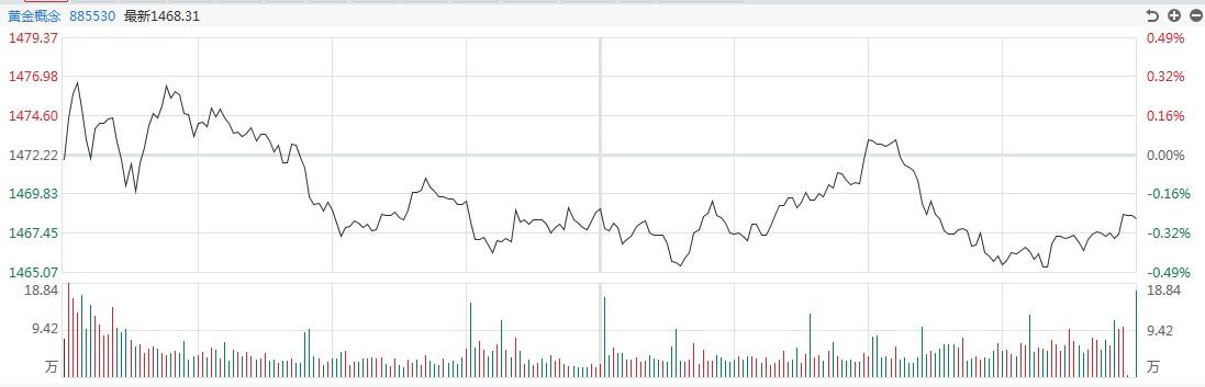 [黄金点评】白银TD盘中暴跌超过9%,价格一度突破4900!