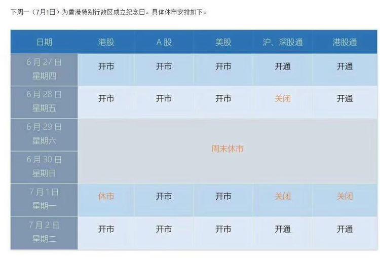 交易提示:7「北京财经专科学院需知」月1日港股因香港回归纪念日休市