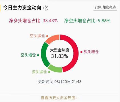 【交易】金银快速上涨,白银涨幅超过1%
