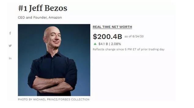 40年第一人!价值2000多亿美元的四个马云可以比!