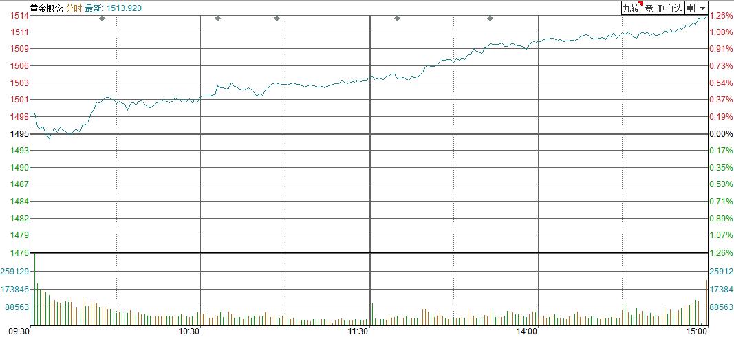 【点评】白银暴跌4%以上,做空资金净流入22.69亿元