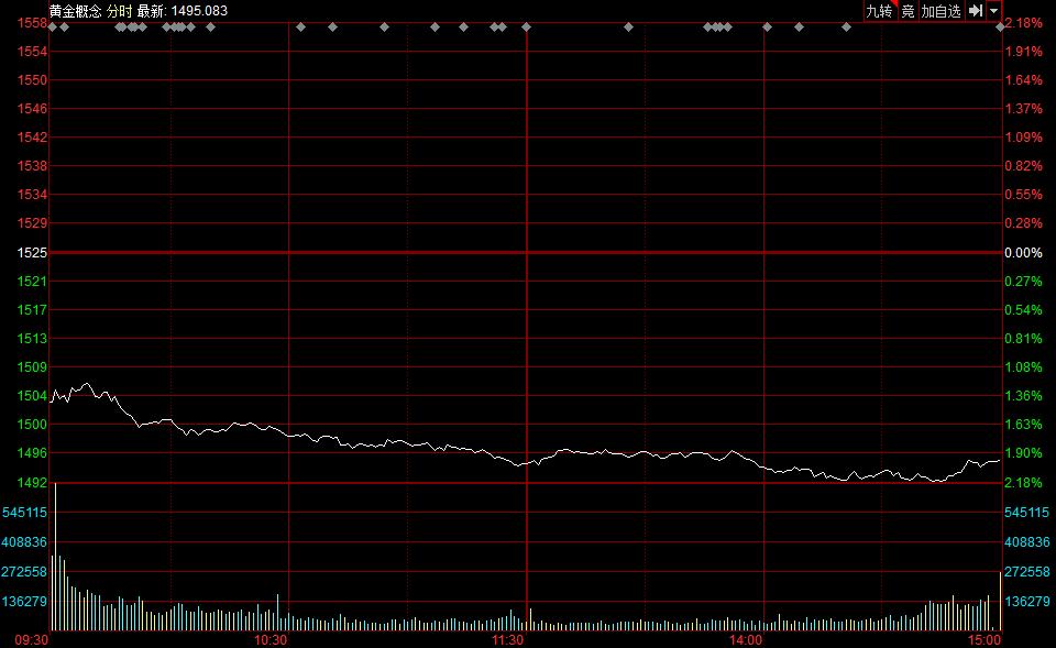 【点评】非农业震荡冲击白银TD,几乎下跌