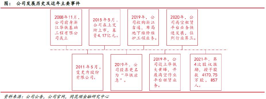 """华铁应急:企业平台活力显现 """"一体两翼""""业务成功"""