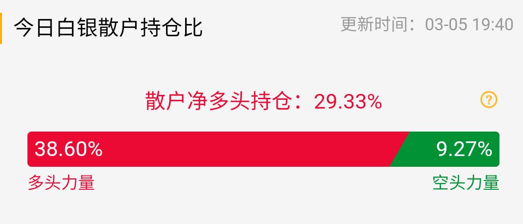 【黄金点评】黄金TD涨逾2%收三连阳