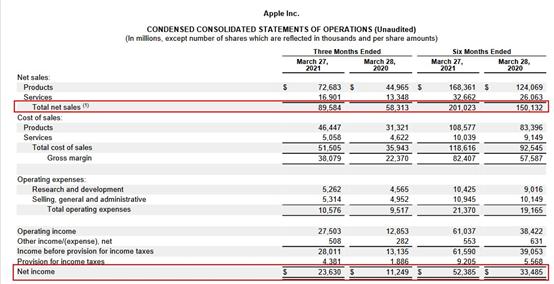 """苹果财务报告会议记录:现金""""富敌""""变更用户数量创纪录"""