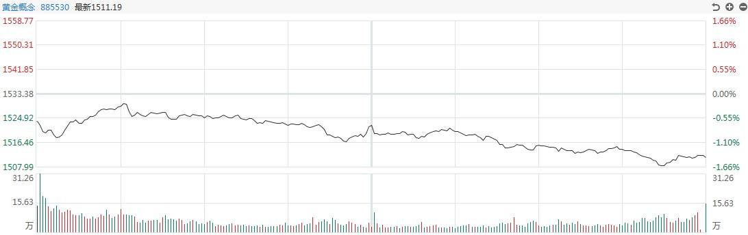 【黄金点评】空头头寸爆发!白银TD暴跌近6%