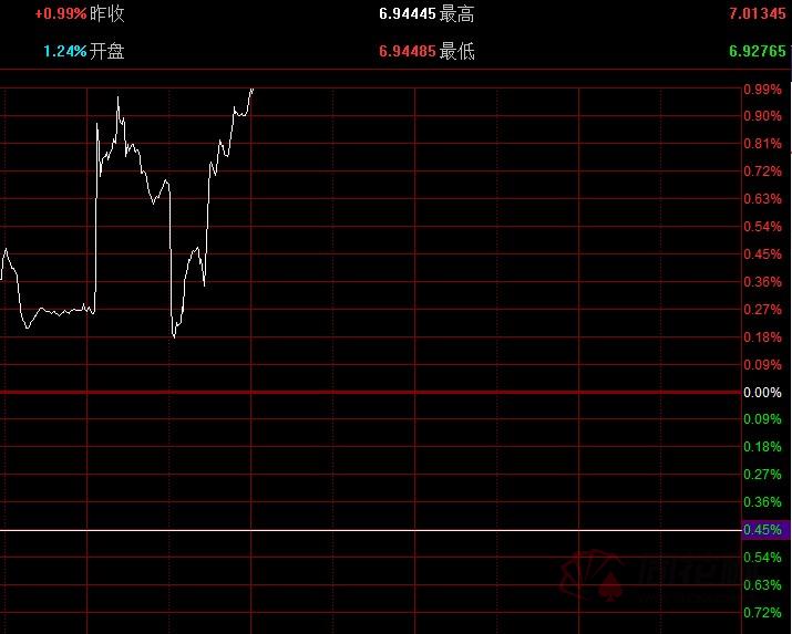 期货公司资产管理证券开户指引突发重磅!中美第一阶段贸易协议文本达成一致
