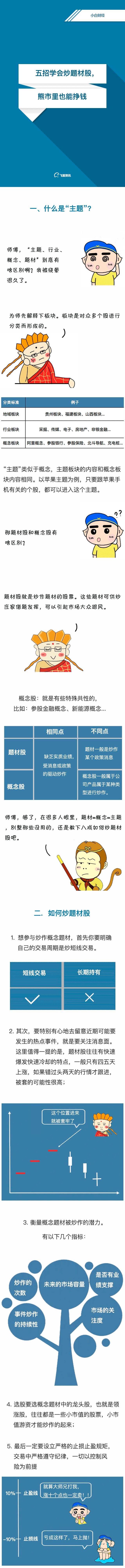 「配资公司」五招学会题材炒股 熊市里也能赚钱