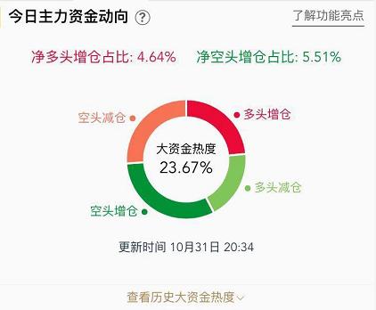 【变化】刚才!金银快速上涨已超过0.8%