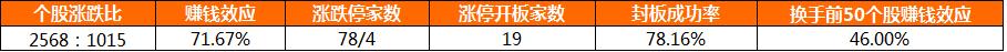 创元期货最新消息12月20日同花顺早间必读:上交所调整股票期权交易熔断标准