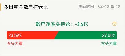 【黄金评论】川普:中国很专业,很快就会控制疫情