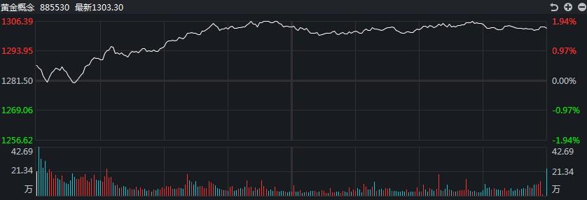 【黄金评论】公牛反击了!白银道明在盘中上涨近3%