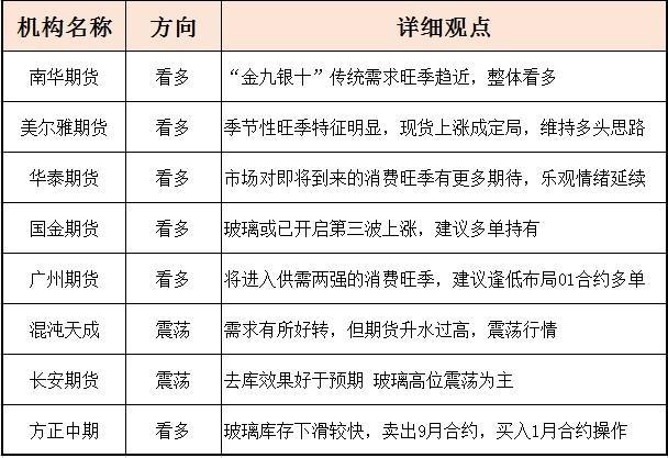 http://www.cnbli.com/zhanhuibaodao/53866.html