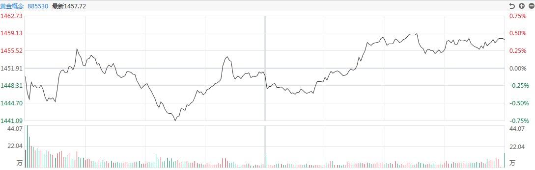 [黄金评论]美国大选引爆市场。白银TD一度下跌逾2%