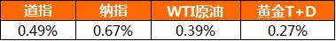 吉安期货公司开户12月20日同花顺早间必读:上交所调整股票期权交易熔断标准