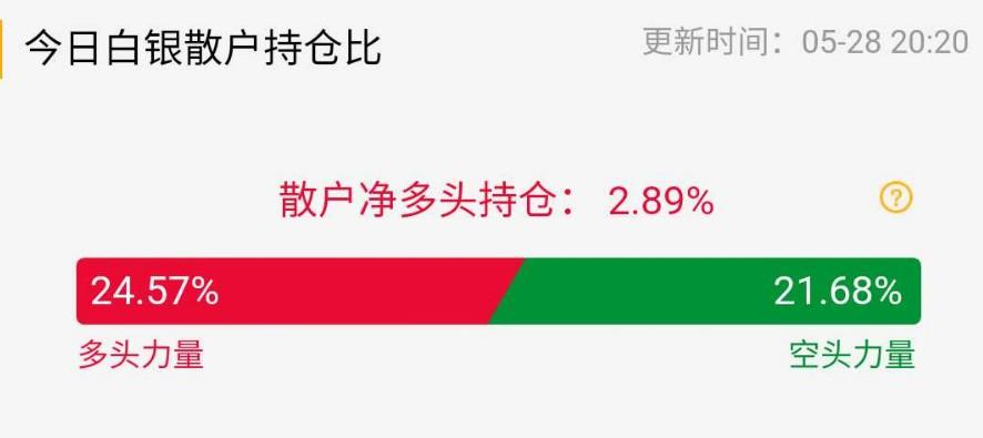 【黄金点评】金银价格高位波动,白银收盘上涨1.41%