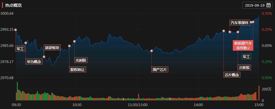 涨停复盘:科技股「吉林财经大学学费一年多少钱」回暖 ST板块再度高潮