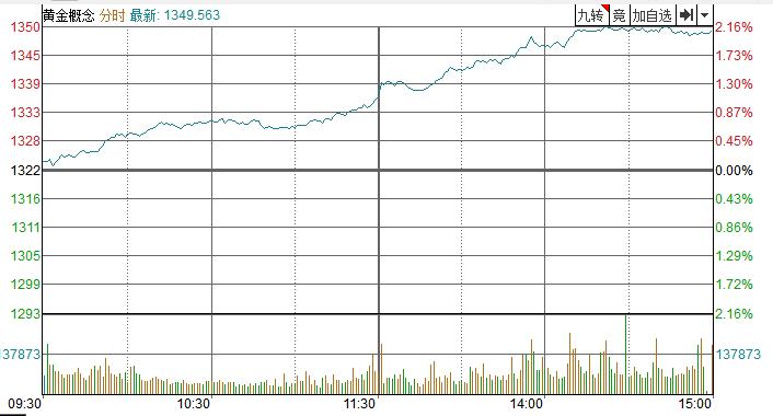 【点评】平安夜金银崛起喜人。白银价格上涨超过2%