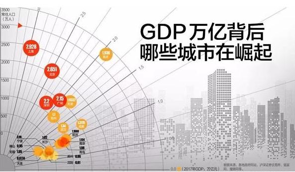 会城gdp_江苏GDP最低的宿迁,放在广东排名第几,会是最后一名吗