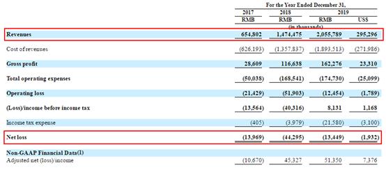 从达达、趣活IPO到美团突破万亿港元市值,即时配送业玩家图鉴
