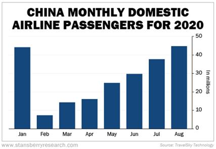 特朗普中招新冠,中国6亿多人双节出游,这一公司稳了!
