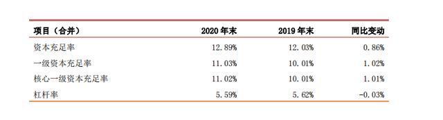 广东南粤银行营收净利双双下滑 两大股东清仓质押股权