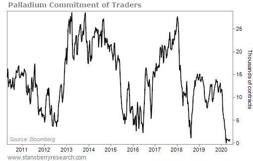 分化的美股市场+下跌的贵金属市场应对指南 |贝瑞Weekly