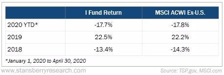 中国投资特辑:当美国放弃对中国的投资时,谁输谁赢?