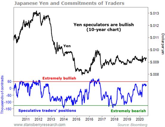 A股还能涨吗?美股、日元、白银、国债极端信号来了|贝瑞Weekly