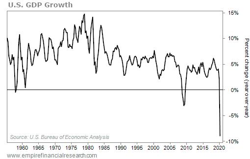 贝瑞宏观:二战后 全球经济同步增长的最强时期到来