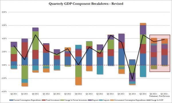 美国2020gdp修改_美国第三季度GDP即将公布 料将上升