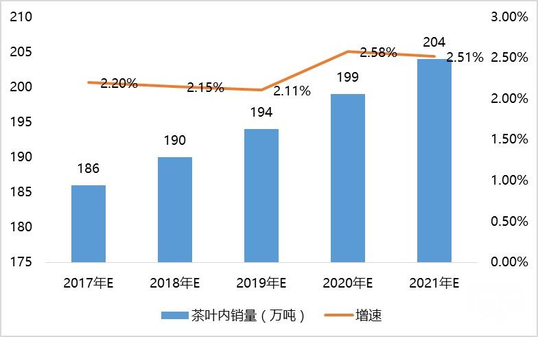 2021年农村人均消费_2021年历年人均消费