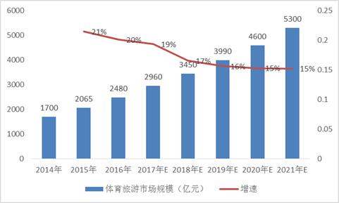 世界2021年人均gdp_2021年gdp世界排名图