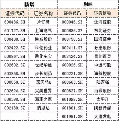 中国股市:A股入摩倒计时 什么股票受外资青睐