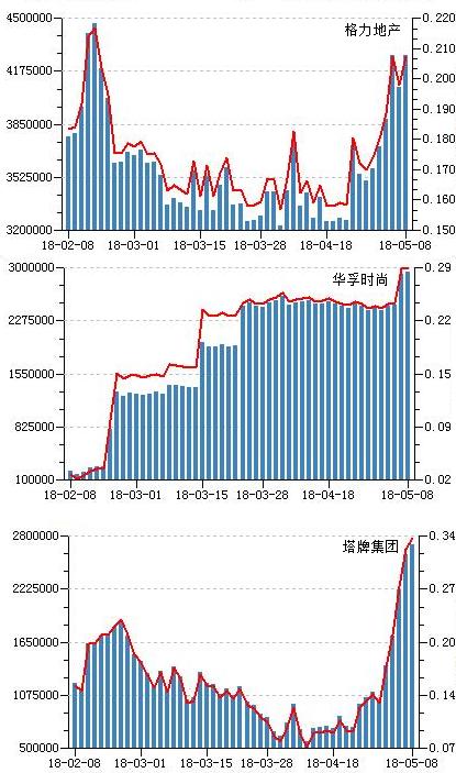 世界大湾区经济总量比较_粤港澳大湾区图片