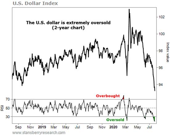 大选临近,金、银、美股都新高的交易操作指南