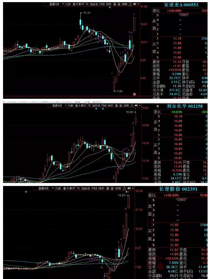 华鲁恒升股票_股息收益率优势仍然存在