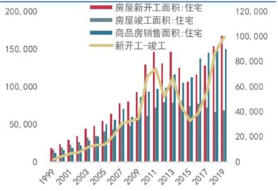 防水材料龙头: 东方雨虹、科顺股份、凯伦股份公司对比