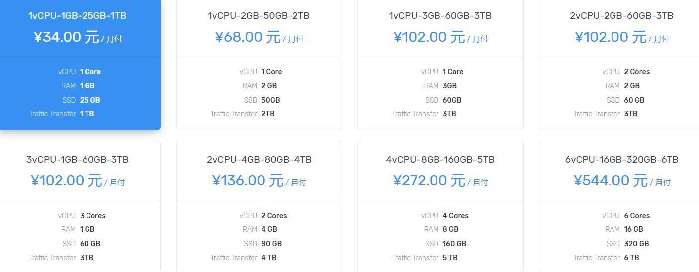 羊毛党之家 带宽非常小-ReadySpace:34元/月/1GB内存/25GB硬盘/1TB流量/20Mbps/KVM/香港/新加坡 https://yangmaodang.org