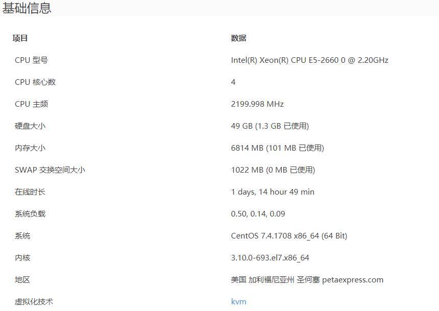 羊毛党之家 不能换IP-Rabbithosts – 2核 2G内存 20G硬盘 1T流量 200M带宽 圣何塞CN2 GIA 月付100元起  https://yangmaodang.org