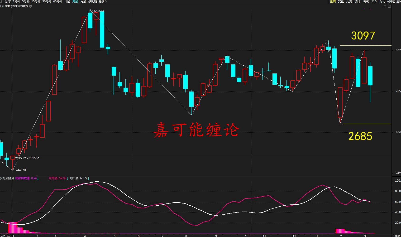 湖南黄金 0.00 0.00(0.00%) 股票_财经_中国网