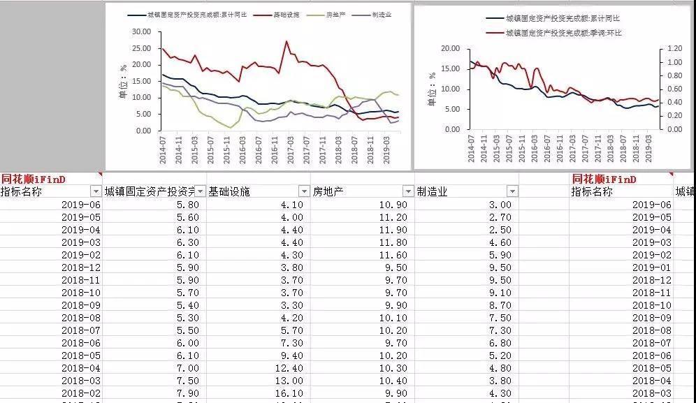 宏观经济总量分析完全是一种动态分析