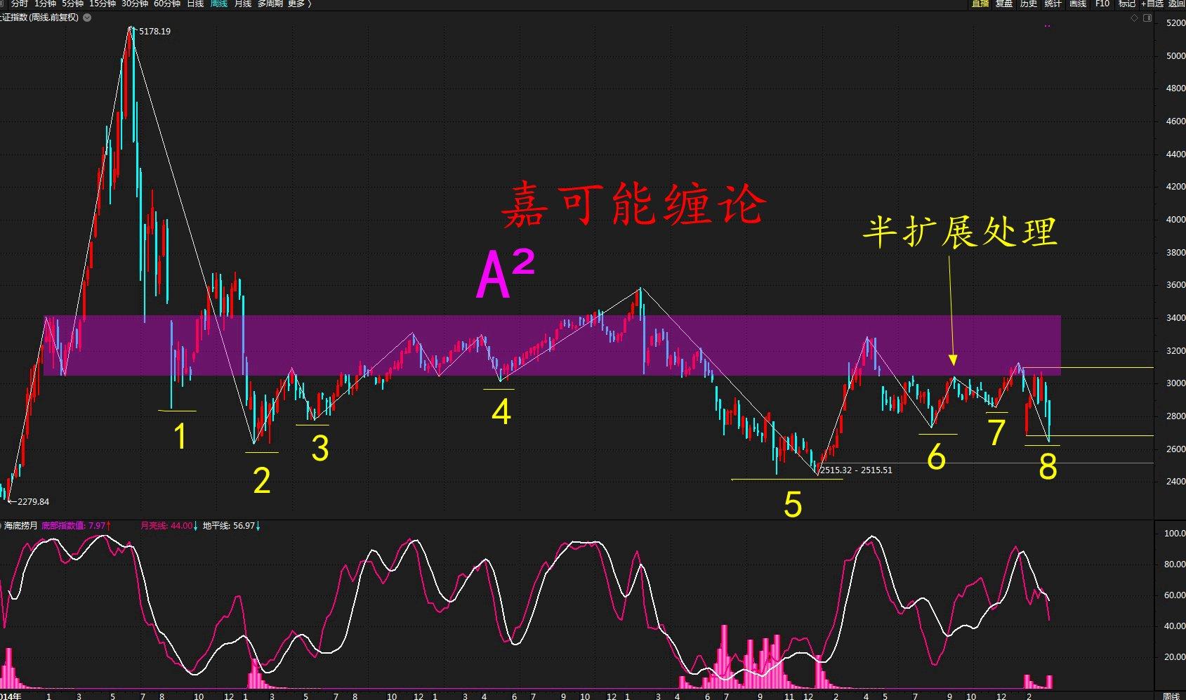 湖南黄金 SZ002155 7.76(+0.11 +1.44%)- 新浪财经