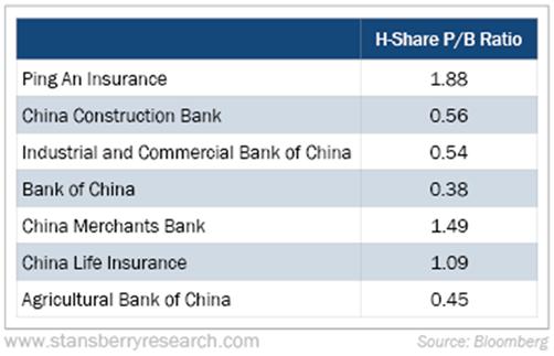 深圳40年成就举世瞩目,两招获利中国经济发展成果