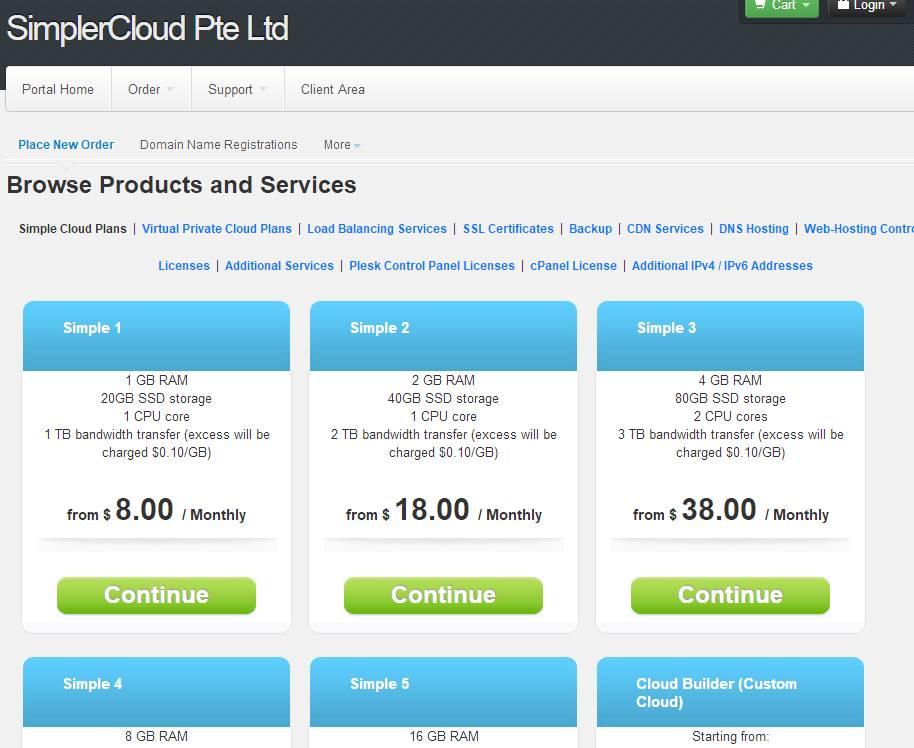 羊毛党之家 走163线路-SimplerCloud:$8/月/1G内存/20GB SSD/1TB流量/100Mbps/KVM/新加坡/电信、联通直连